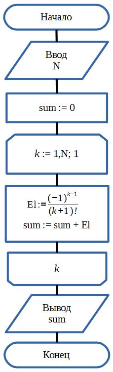 Схема передних разборных стоек 133